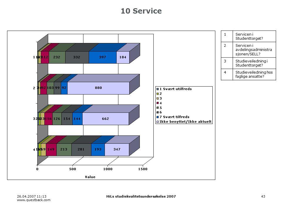 26.04.2007 11:13 www.questback.com HiLs studiekvalitetsundersøkelse 200743 10 Service 1Servicen i Studenttorget.
