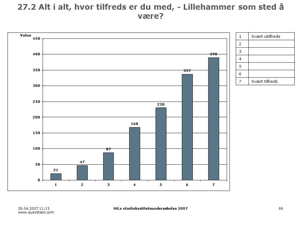 26.04.2007 11:13 www.questback.com HiLs studiekvalitetsundersøkelse 200766 27.2 Alt i alt, hvor tilfreds er du med, - Lillehammer som sted å være.