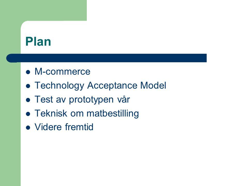 Plan M-commerce Technology Acceptance Model Test av prototypen vår Teknisk om matbestilling Videre fremtid