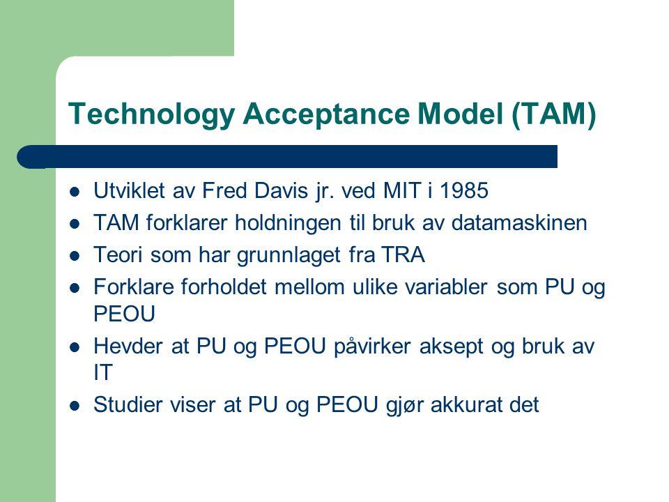 Technology Acceptance Model (TAM) Utviklet av Fred Davis jr.