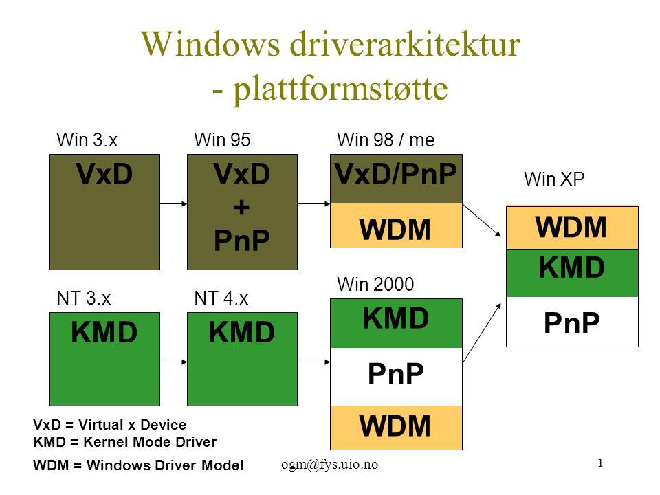 NuMega DriverStudio www.numega.com Dette er litt gammelt, se: http://www.compuware.com/products/driverstudio/ www.numega.com (WDM) NO YES NO Visual Basic Java Delphi Windows 95 Windows 98 Windows NT 4.0 Windows 2000 Microsoft Visual C++ Borland C++ Builder Microsoft DDK required Other DriverAgent VtoolsD DriverWorks SoftICE Driver Workbench FieldAgent Bounds- Checker TrueCoverage TrueTime Component (VxD)
