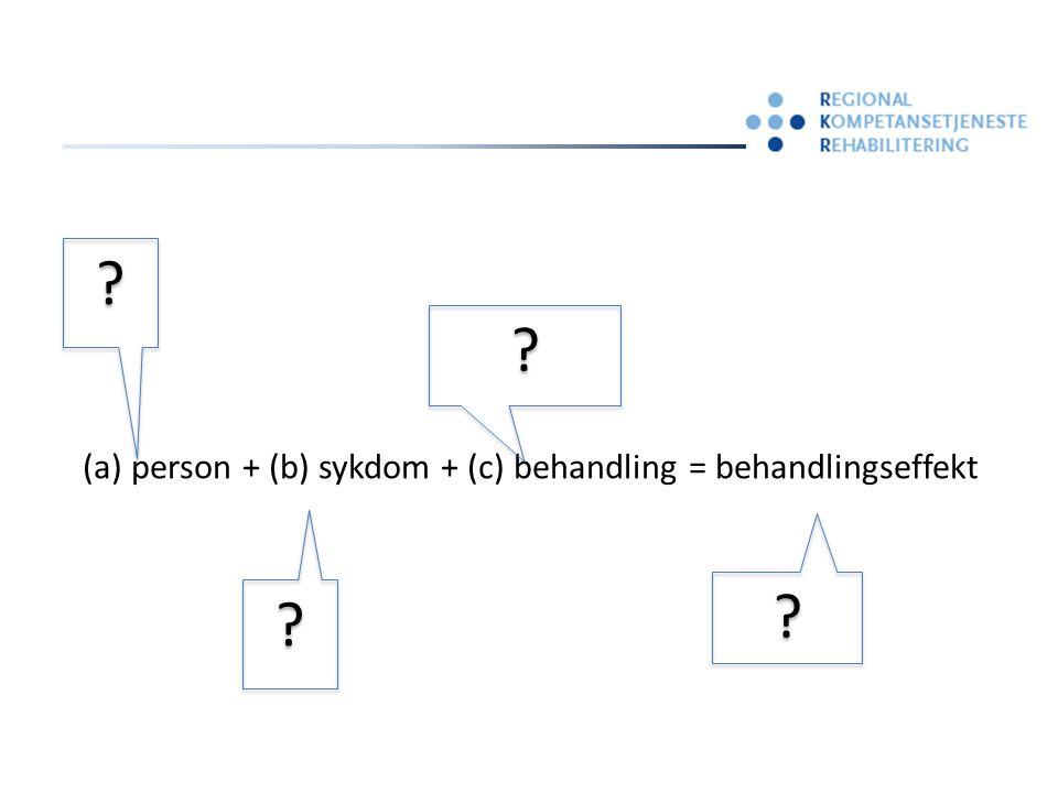 Forskning om kunnskapsimplementering Utbredt praksis å basere kliniske beslutninger på egen erfaring fremfor ny kunnskap (Moore, 2010; Jette, 2003) Andelen klinikere som innhentet ny kunnskap for å støtte deres kliniske beslutninger (Salbach, 2010): – 0-1 ganger pr.
