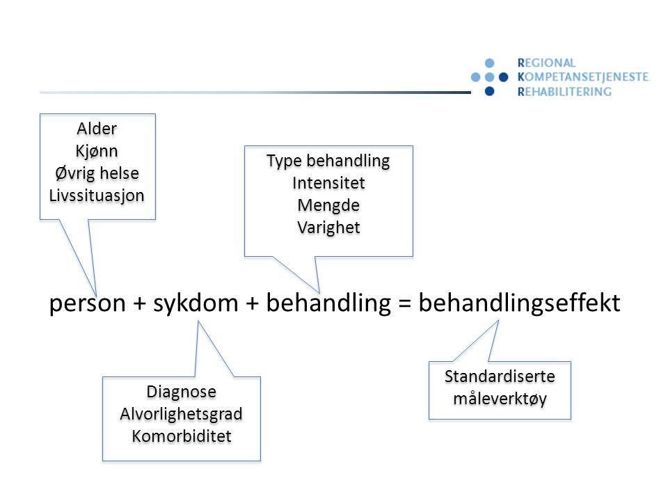 person + sykdom + behandling = behandlingseffekt Type behandling Intensitet Mengde Varighet Type behandling Intensitet Mengde Varighet Standardiserte