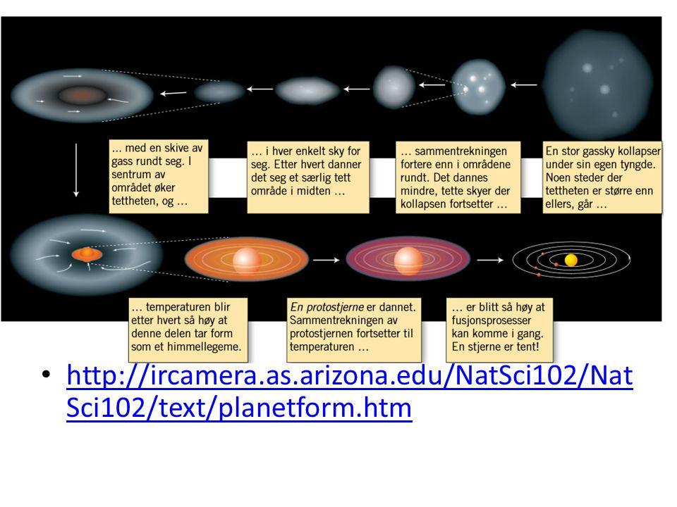 http://ircamera.as.arizona.edu/NatSci102/Nat Sci102/text/planetform.htm http://ircamera.as.arizona.edu/NatSci102/Nat Sci102/text/planetform.htm