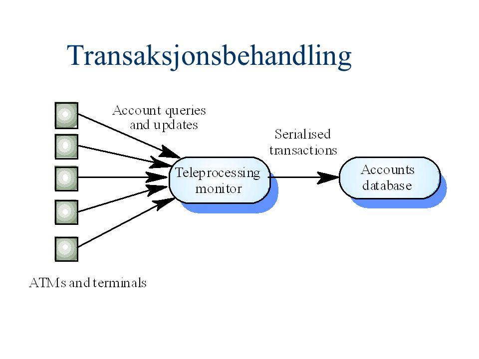 Transaksjonsbehandling