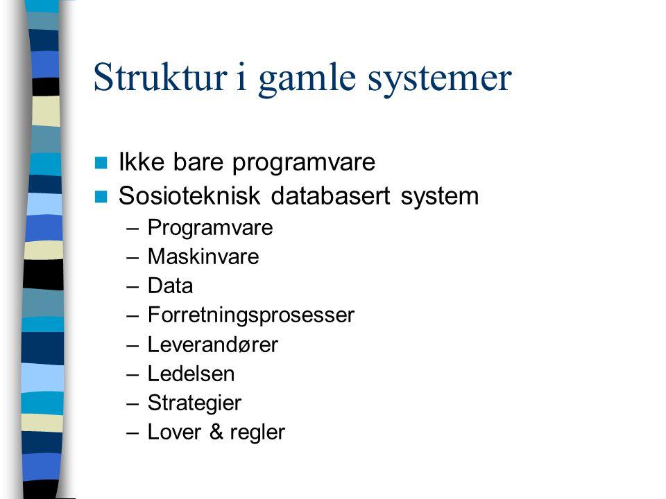 Struktur i gamle systemer Ikke bare programvare Sosioteknisk databasert system –Programvare –Maskinvare –Data –Forretningsprosesser –Leverandører –Ledelsen –Strategier –Lover & regler