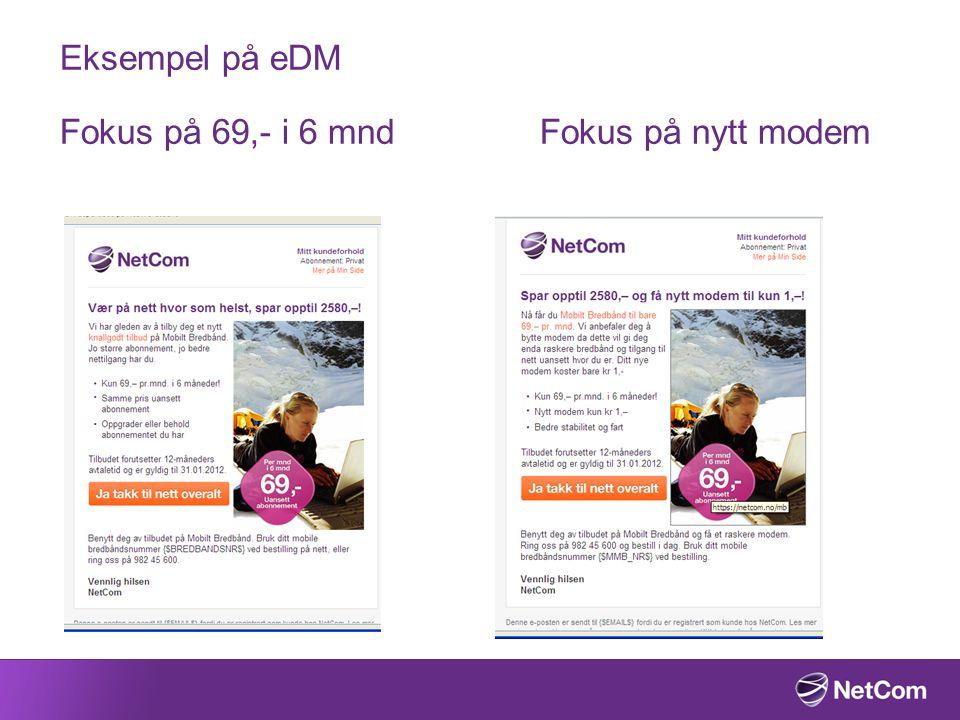 Eksempel på eDM Fokus på 69,- i 6 mndFokus på nytt modem