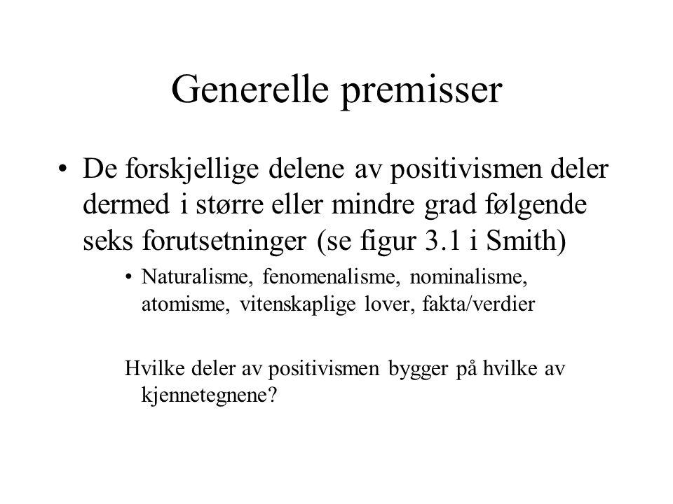 Generelle premisser De forskjellige delene av positivismen deler dermed i større eller mindre grad følgende seks forutsetninger (se figur 3.1 i Smith)