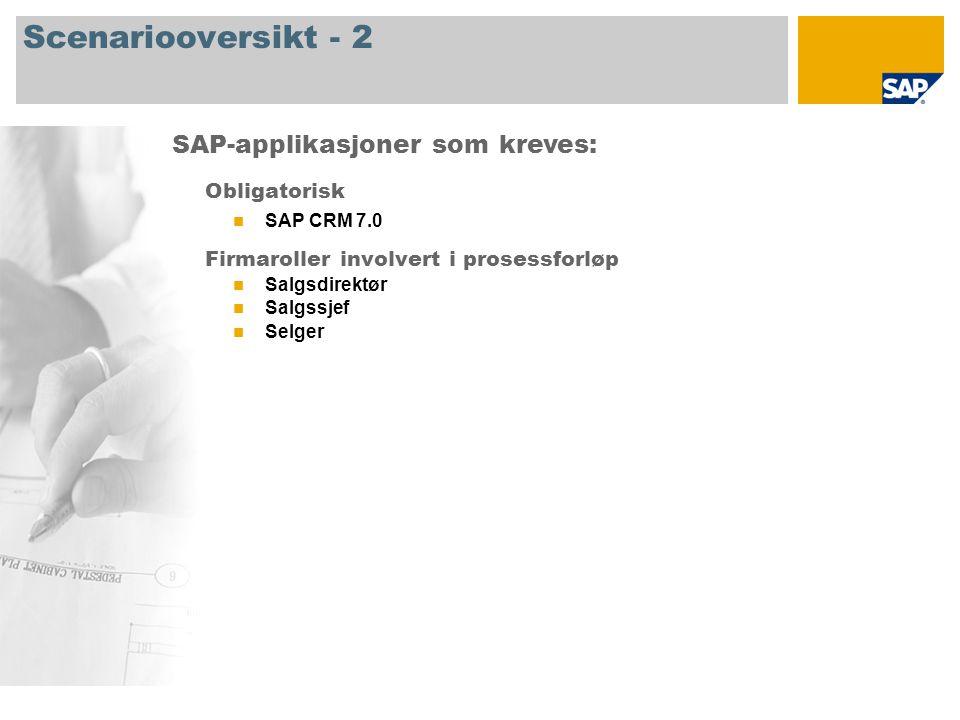 Scenariooversikt - 2 Obligatorisk SAP CRM 7.0 Firmaroller involvert i prosessforløp Salgsdirektør Salgssjef Selger SAP-applikasjoner som kreves: