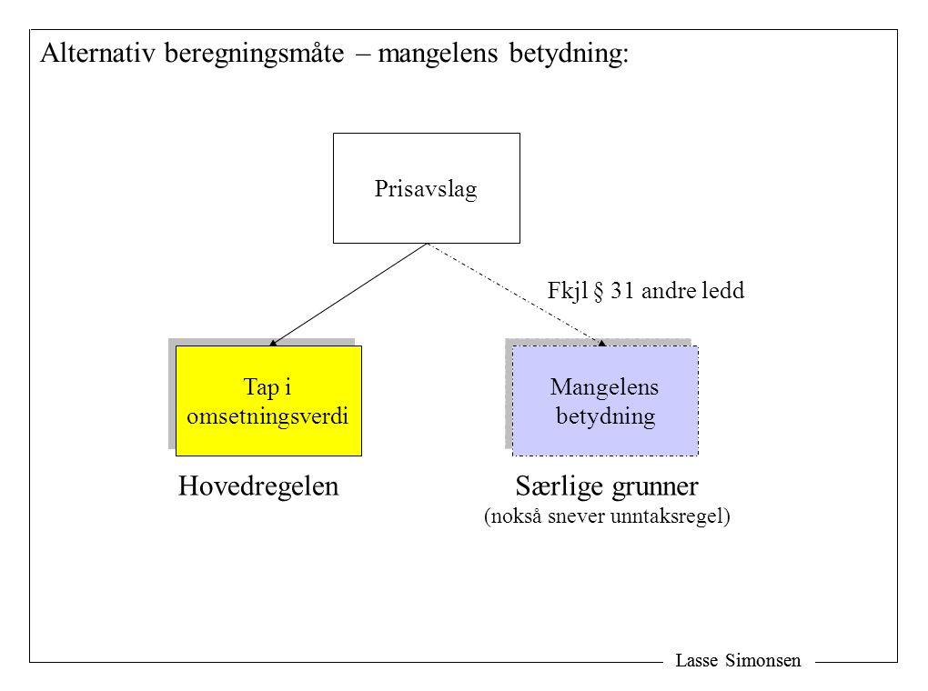 Lasse Simonsen Alternativ beregningsmåte – mangelens betydning: Tap i omsetningsverdi Tap i omsetningsverdi Fkjl § 31 andre ledd Mangelens betydning Mangelens betydning Prisavslag HovedregelenSærlige grunner (nokså snever unntaksregel)