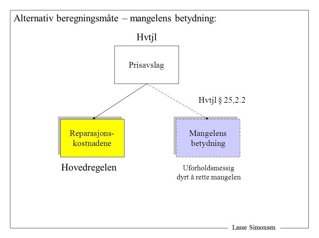 Lasse Simonsen Alternativ beregningsmåte – mangelens betydning: Reparasjons- kostnadene Reparasjons- kostnadene Hvtjl § 25,2.2 Mangelens betydning Mangelens betydning Prisavslag Hovedregelen Uforholdsmessig dyrt å rette mangelen Hvtjl