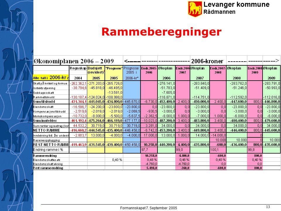 Levanger kommune Rådmannen Formannskapet 7. September 2005 13 Rammeberegninger