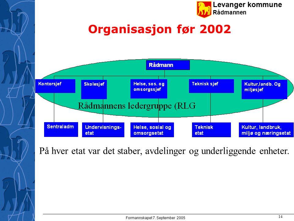 Levanger kommune Rådmannen Formannskapet 7. September 2005 14 Organisasjon før 2002 På hver etat var det staber, avdelinger og underliggende enheter.