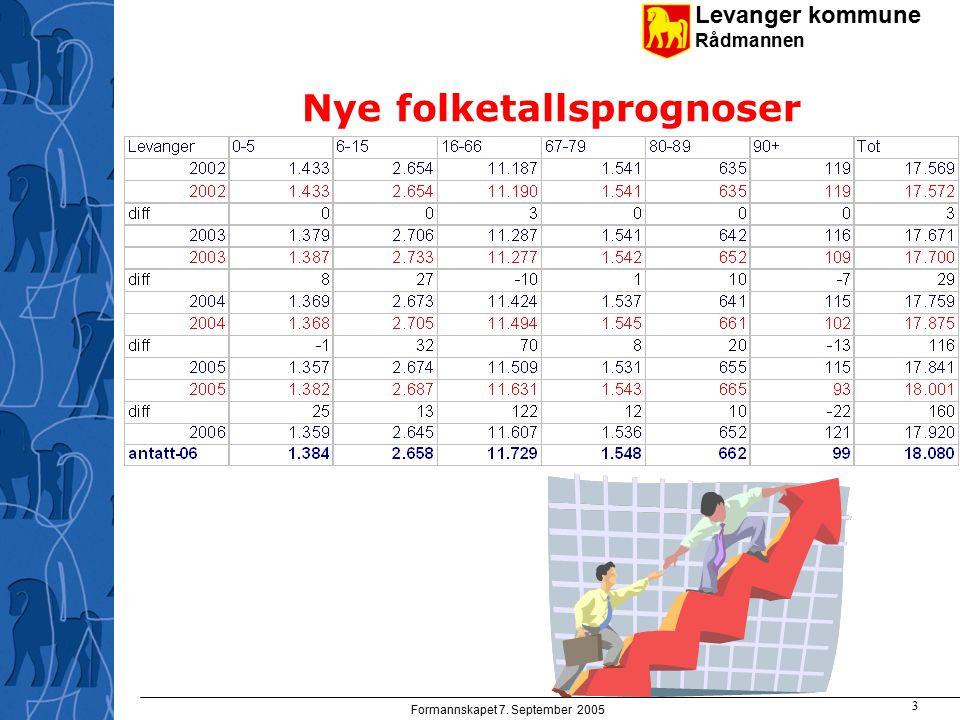 Levanger kommune Rådmannen Formannskapet 7. September 2005 3 Nye folketallsprognoser
