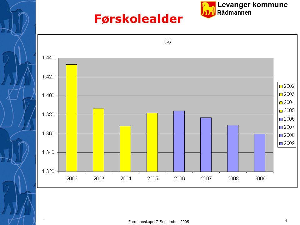Levanger kommune Rådmannen Formannskapet 7. September 2005 4 Førskolealder