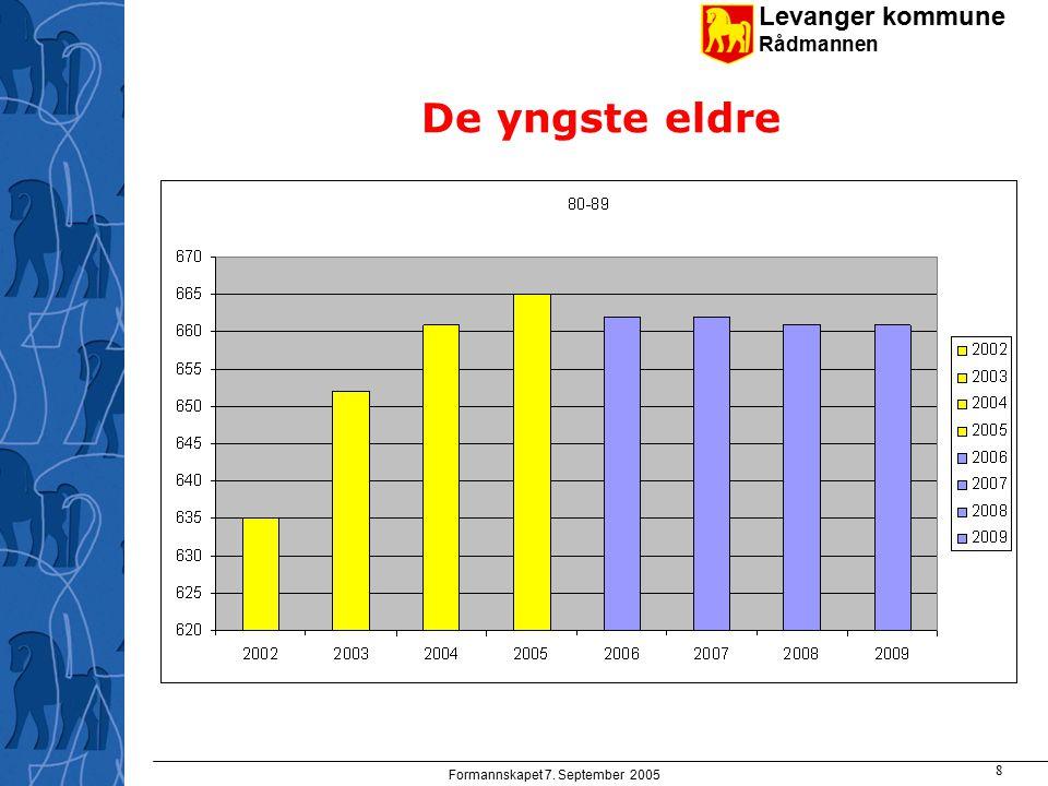 Levanger kommune Rådmannen Formannskapet 7. September 2005 8 De yngste eldre