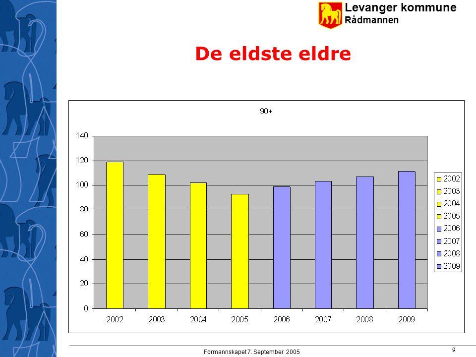 Levanger kommune Rådmannen Formannskapet 7. September 2005 9 De eldste eldre