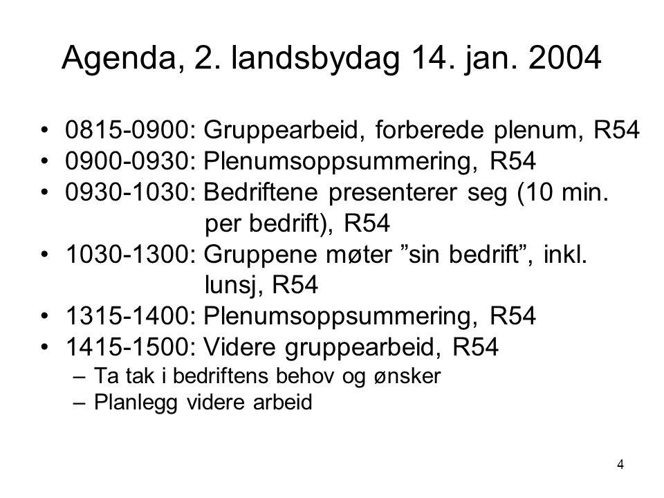 4 Agenda, 2. landsbydag 14. jan. 2004 0815-0900: Gruppearbeid, forberede plenum, R54 0900-0930: Plenumsoppsummering, R54 0930-1030: Bedriftene present