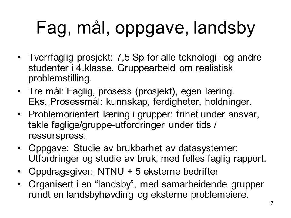 7 Fag, mål, oppgave, landsby Tverrfaglig prosjekt: 7,5 Sp for alle teknologi- og andre studenter i 4.klasse. Gruppearbeid om realistisk problemstillin