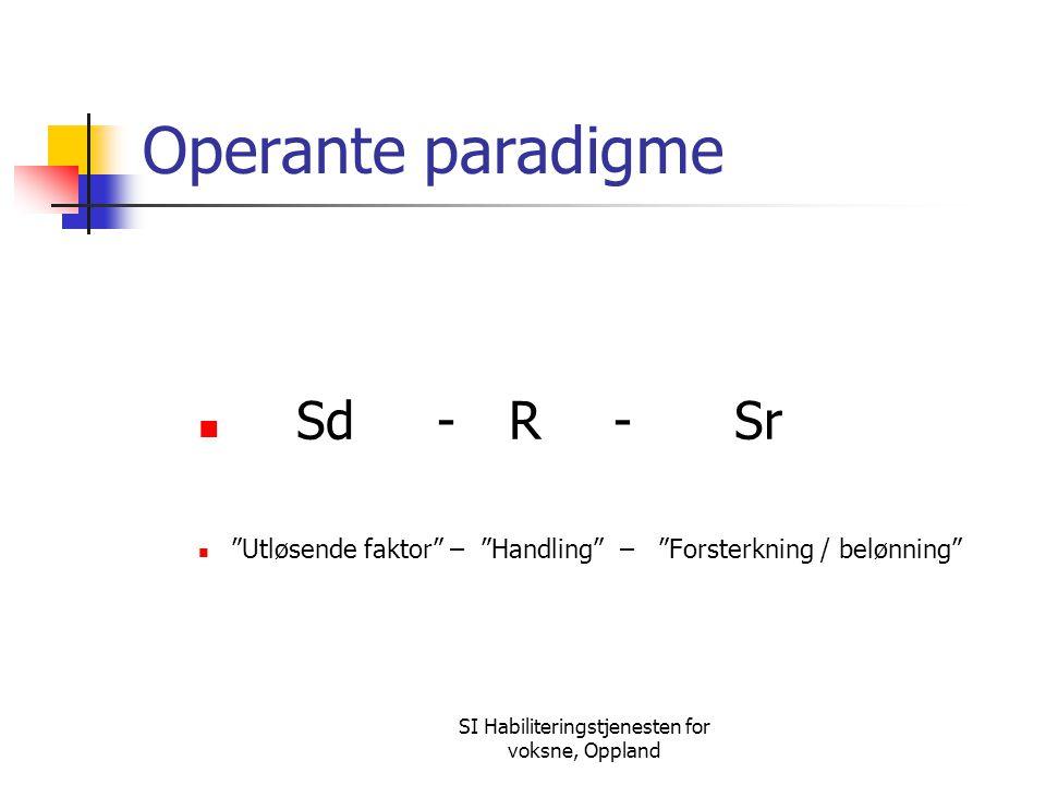 "SI Habiliteringstjenesten for voksne, Oppland Operante paradigme Sd - R - Sr ""Utløsende faktor"" – ""Handling"" – ""Forsterkning / belønning"""