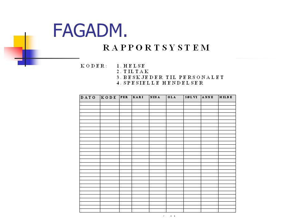 SI Habiliteringstjenesten for voksne, Oppland FAGADM.