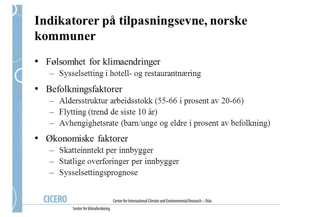 Indikatorer på tilpasningsevne, norske kommuner Følsomhet for klimaendringer –Sysselsetting i hotell- og restaurantnæring Befolkningsfaktorer –Alderss
