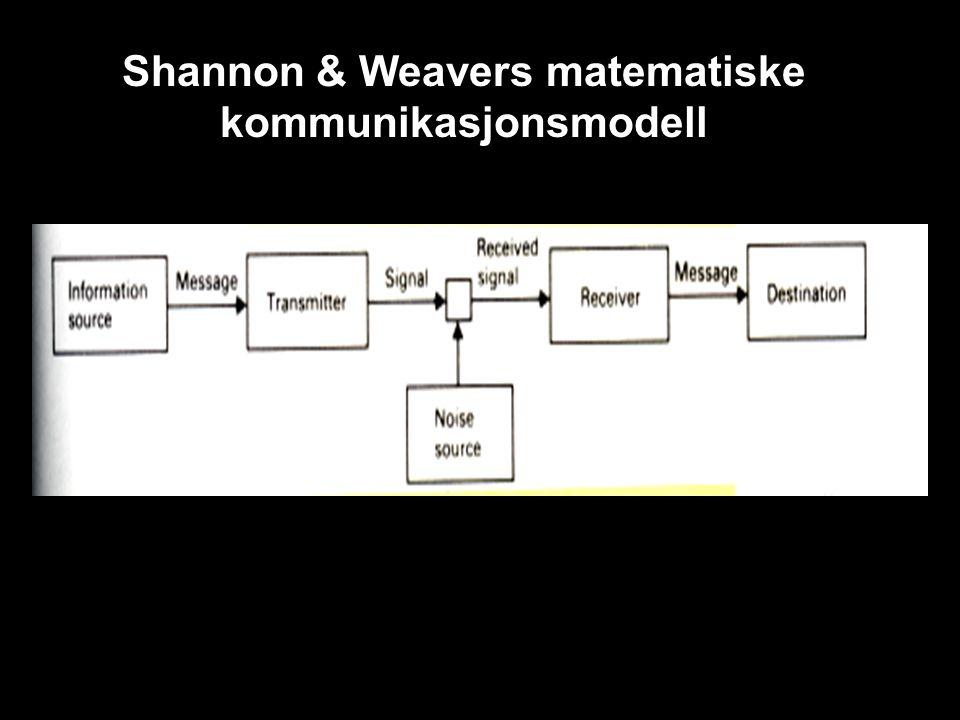 Shannon & Weavers matematiske kommunikasjonsmodell