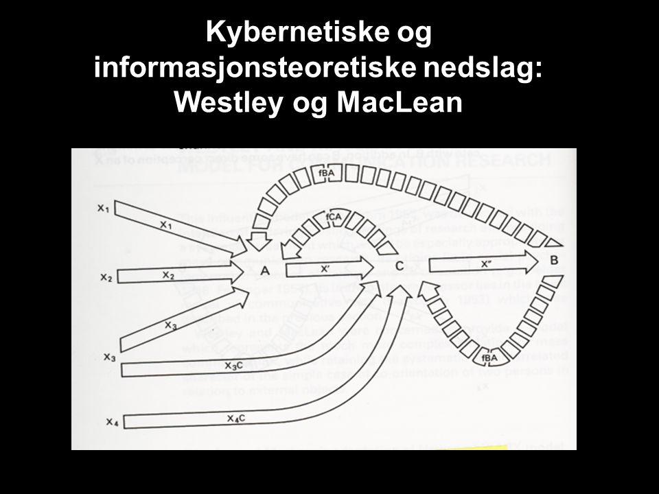 Kybernetiske og informasjonsteoretiske nedslag: Westley og MacLean