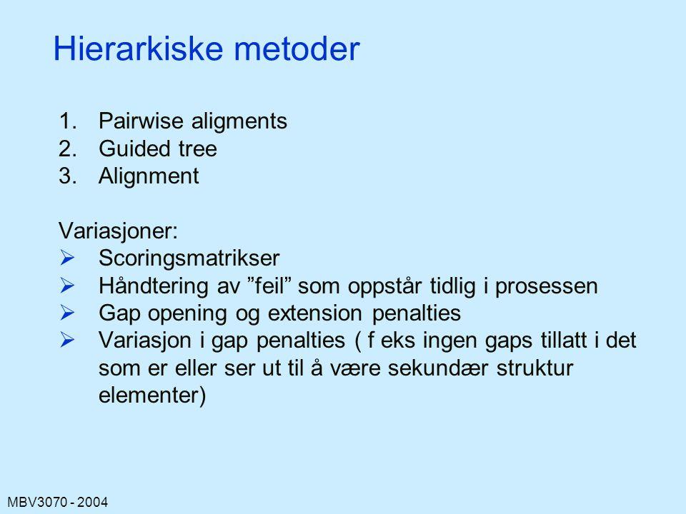 MBV3070 - 2004 Hierarkiske metoder 1.Pairwise aligments 2.Guided tree 3.Alignment Variasjoner:  Scoringsmatrikser  Håndtering av feil som oppstår tidlig i prosessen  Gap opening og extension penalties  Variasjon i gap penalties ( f eks ingen gaps tillatt i det som er eller ser ut til å være sekundær struktur elementer)