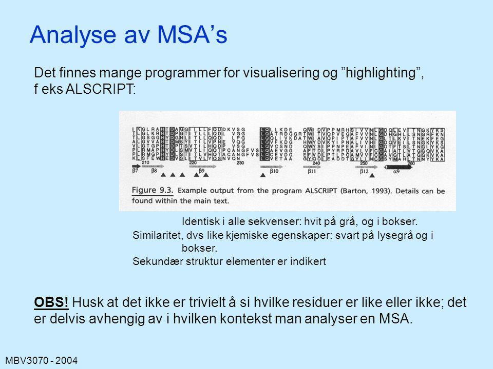 MBV3070 - 2004 Analyse av MSA's Det finnes mange programmer for visualisering og highlighting , f eks ALSCRIPT: Identisk i alle sekvenser: hvit på grå, og i bokser.