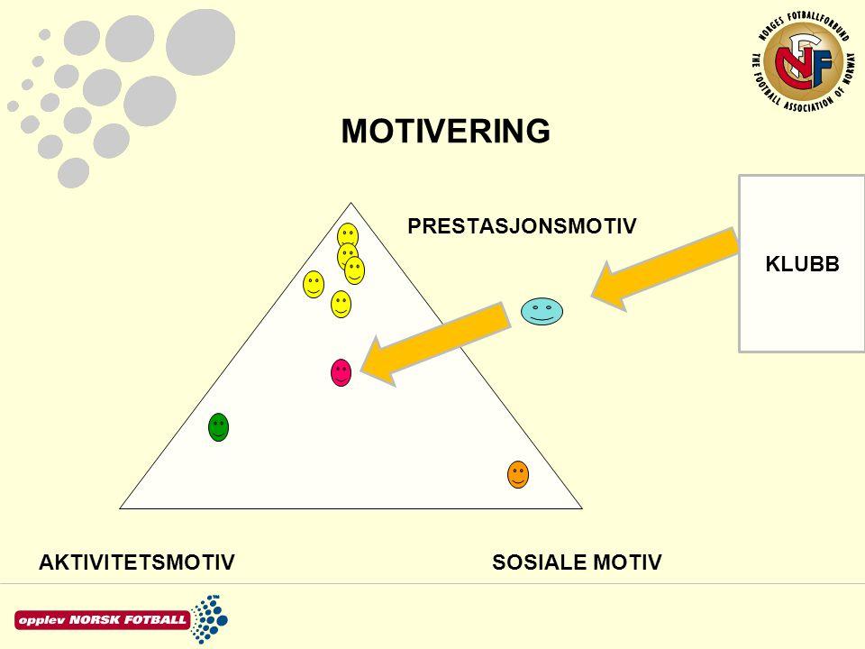 MOTIVERING PRESTASJONSMOTIV AKTIVITETSMOTIV SOSIALE MOTIV KLUBB