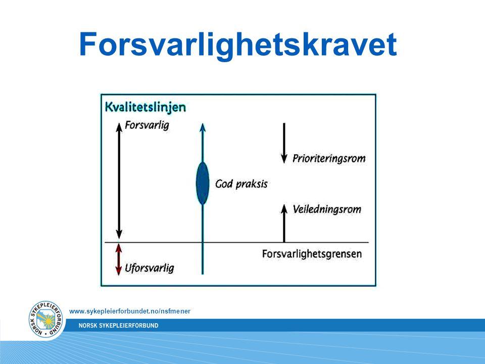 Forsvarlighetskravet www.sykepleierforbundet.no/nsfmener