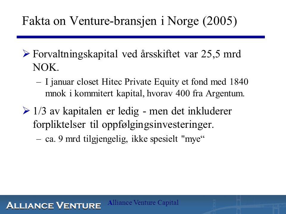 Alliance Venture Capital Fakta on Venture-bransjen i Norge (2005)  Forvaltningskapital ved årsskiftet var 25,5 mrd NOK. –I januar closet Hitec Privat