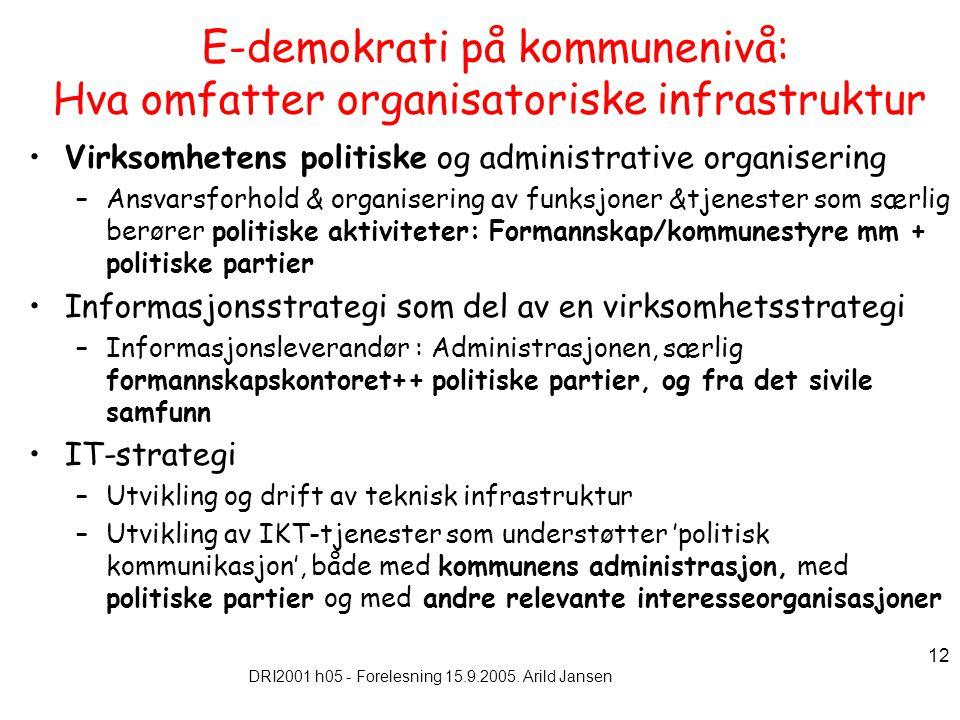 DRI2001 h05 - Forelesning 15.9.2005. Arild Jansen 12 E-demokrati på kommunenivå: Hva omfatter organisatoriske infrastruktur Virksomhetens politiske og