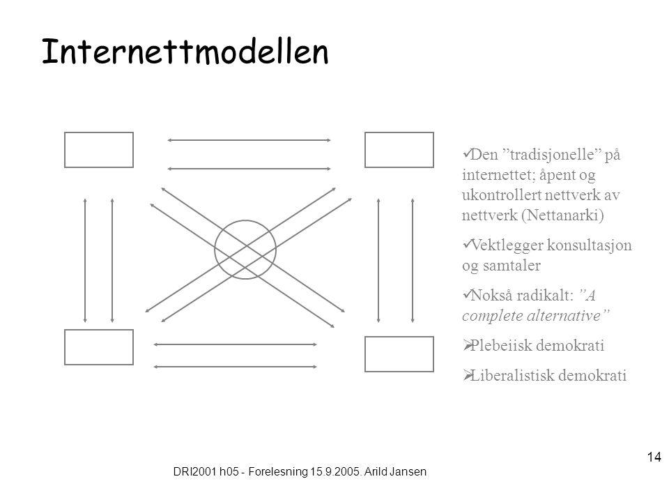 """DRI2001 h05 - Forelesning 15.9.2005. Arild Jansen 14 Internettmodellen Den """"tradisjonelle"""" på internettet; åpent og ukontrollert nettverk av nettverk"""
