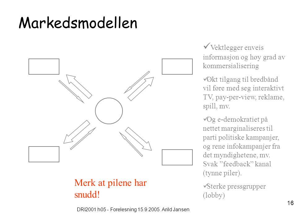 DRI2001 h05 - Forelesning 15.9.2005. Arild Jansen 16 Markedsmodellen Vektlegger enveis informasjon og høy grad av kommersialisering Økt tilgang til br