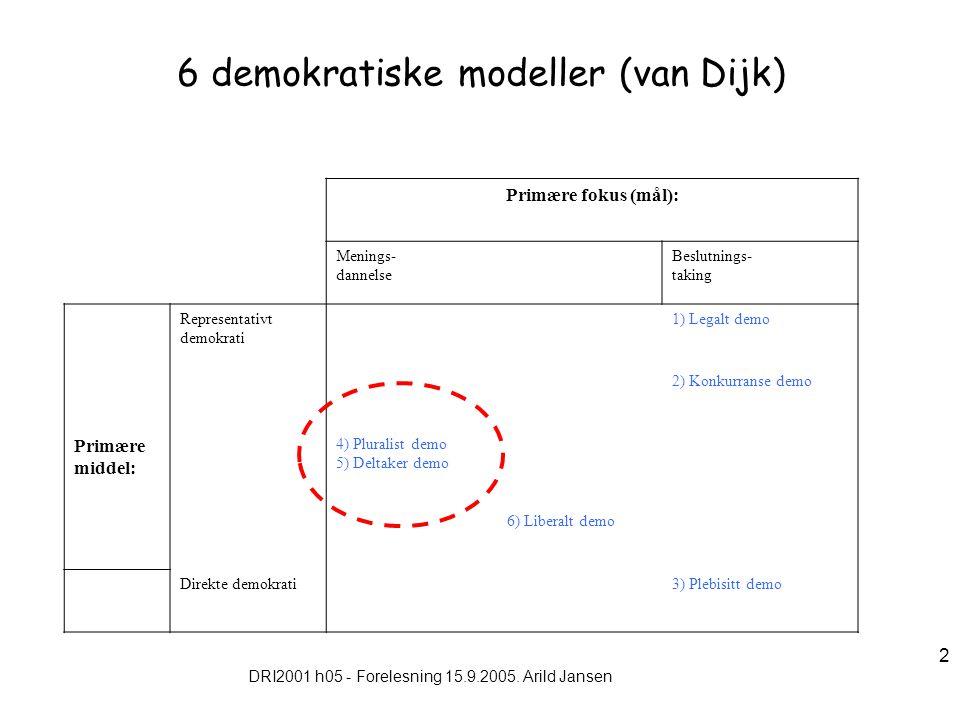 DRI2001 h05 - Forelesning 15.9.2005. Arild Jansen 2 6 demokratiske modeller (van Dijk) Primære fokus (mål): Menings- dannelse Beslutnings- taking Repr