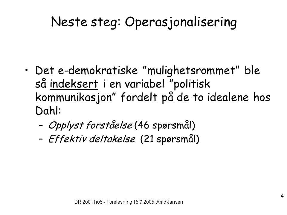 """DRI2001 h05 - Forelesning 15.9.2005. Arild Jansen 4 Det e-demokratiske """"mulighetsrommet"""" ble så indeksert i en variabel """"politisk kommunikasjon"""" forde"""