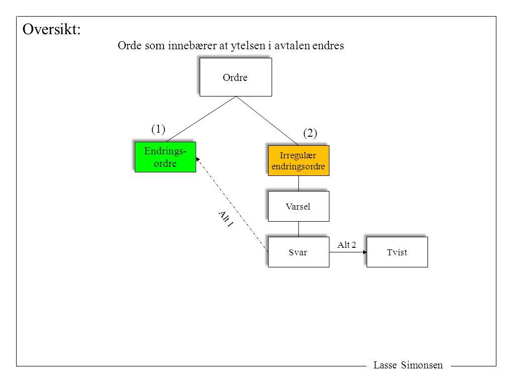Lasse Simonsen Ordre Endrings- ordre Endrings- ordre Irregulær endringsordre Irregulær endringsordre Varsel Svar Tvist Alt 2 Oversikt: Alt 1 Orde som innebærer at ytelsen i avtalen endres (1) (2)