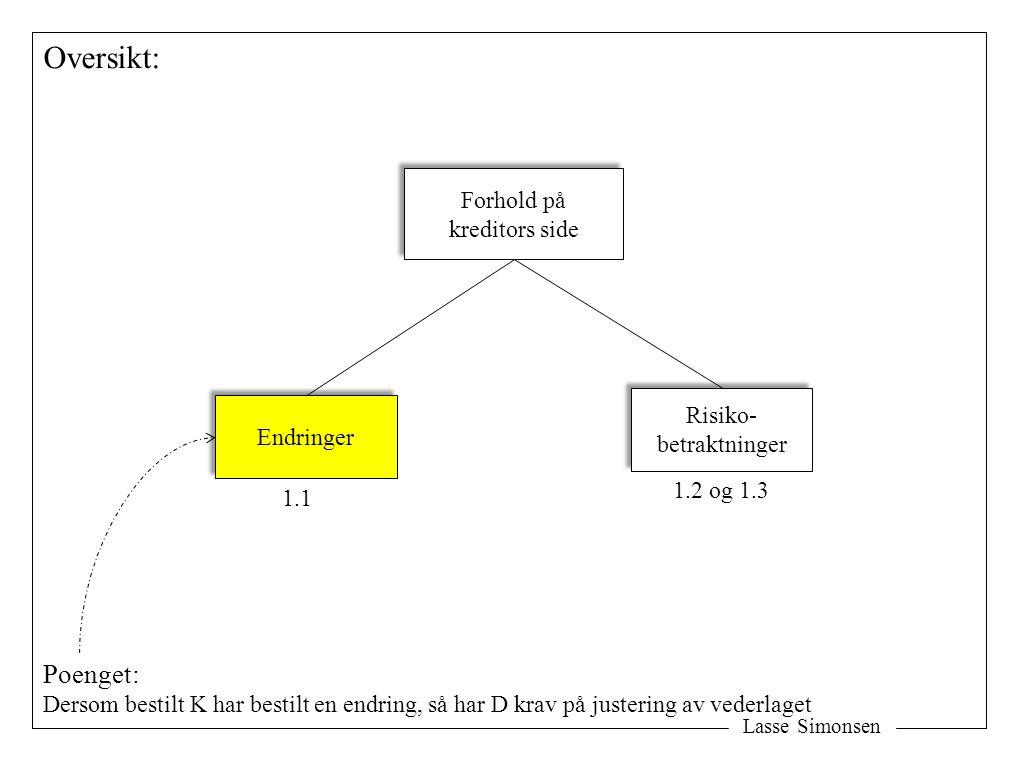 Lasse Simonsen Oversikt: Forhold på kreditors side Forhold på kreditors side Endringer Risiko- betraktninger Risiko- betraktninger 1.1 1.2 og 1.3 Poenget: Dersom bestilt K har bestilt en endring, så har D krav på justering av vederlaget