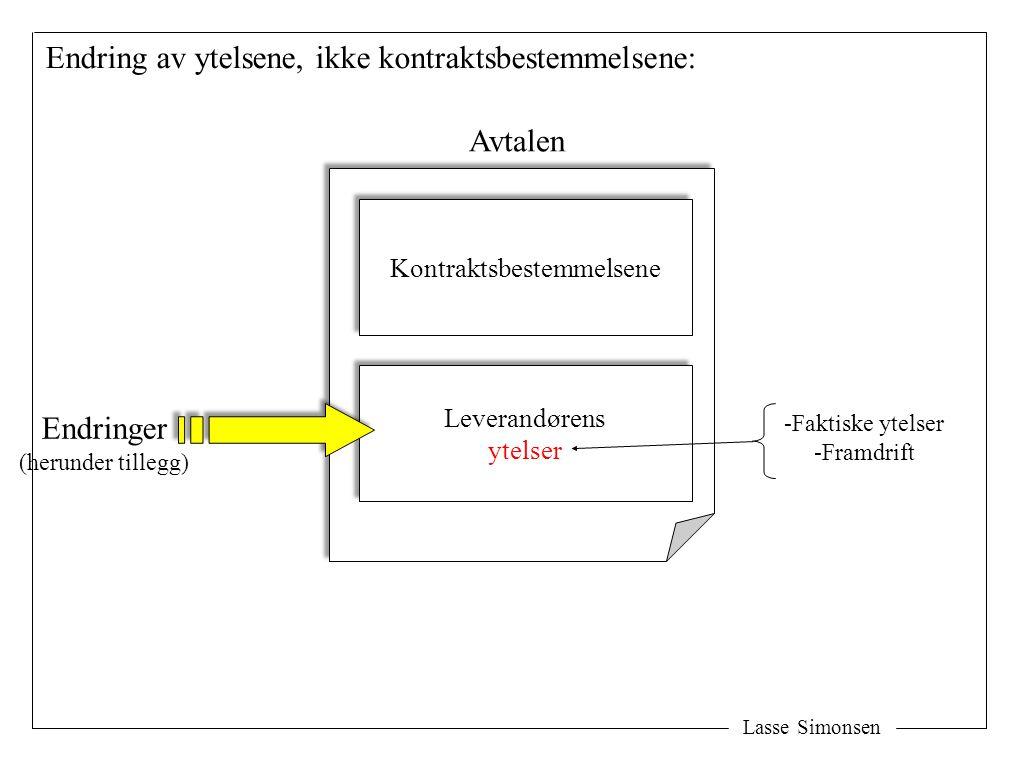 Lasse Simonsen Endring av ytelsene, ikke kontraktsbestemmelsene: Kontraktsbestemmelsene Leverandørens ytelser Leverandørens ytelser Avtalen Endringer (herunder tillegg) -Faktiske ytelser -Framdrift