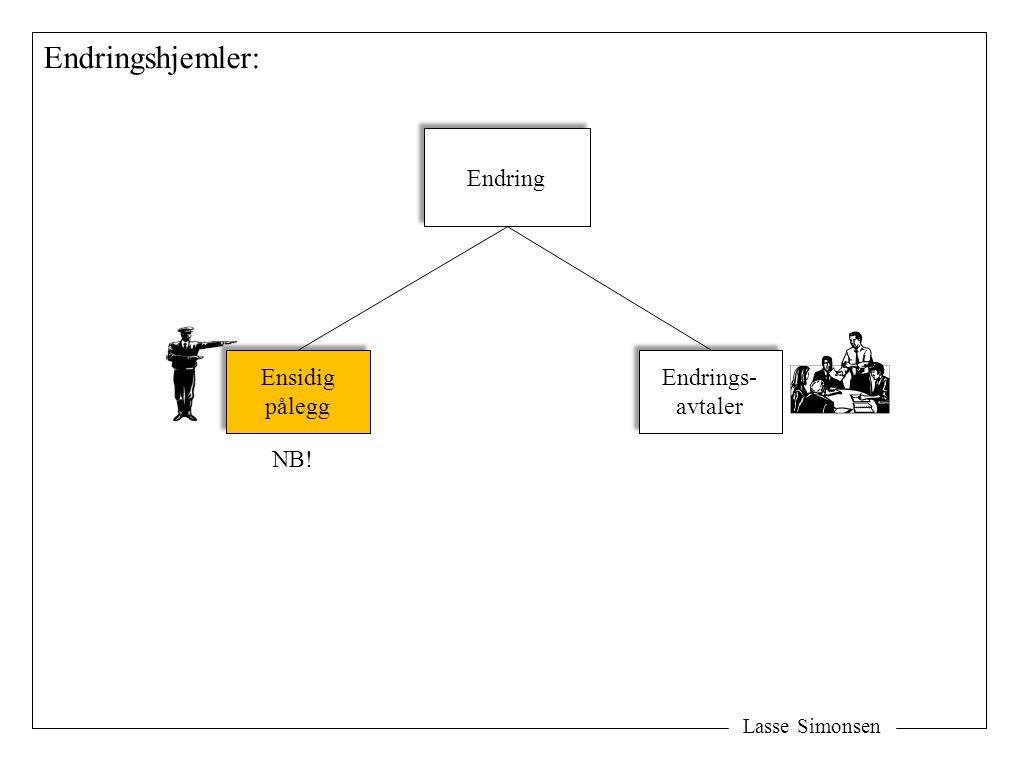 Lasse Simonsen Endringshjemler: Endring Ensidig pålegg Ensidig pålegg Endrings- avtaler Endrings- avtaler NB!