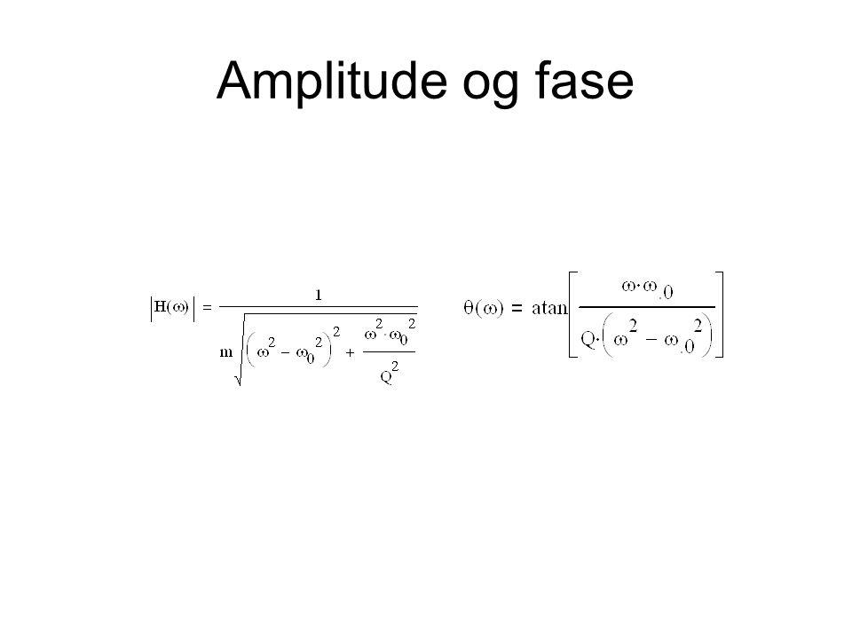 Amplitude og fase
