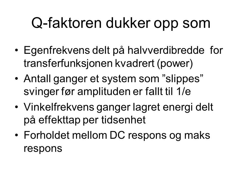 Q-faktoren dukker opp som Egenfrekvens delt på halvverdibredde for transferfunksjonen kvadrert (power) Antall ganger et system som slippes svinger før amplituden er fallt til 1/e Vinkelfrekvens ganger lagret energi delt på effekttap per tidsenhet Forholdet mellom DC respons og maks respons