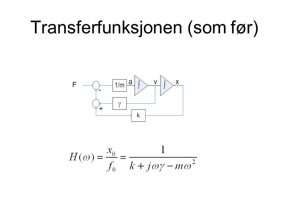 Transferfunksjonen (som før) F