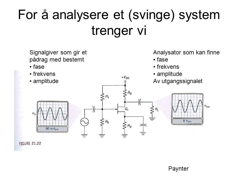 For å analysere et (svinge) system trenger vi Paynter Signalgiver som gir et pådrag med bestemt fase frekvens amplitude Analysator som kan finne fase frekvens amplitude Av utgangssignalet
