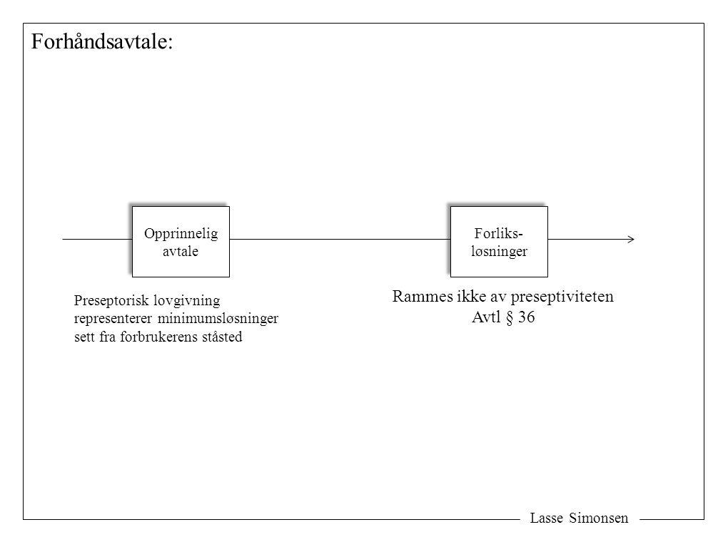 Lasse Simonsen Forhåndsavtale: Opprinnelig avtale Opprinnelig avtale Preseptorisk lovgivning representerer minimumsløsninger sett fra forbrukerens stå