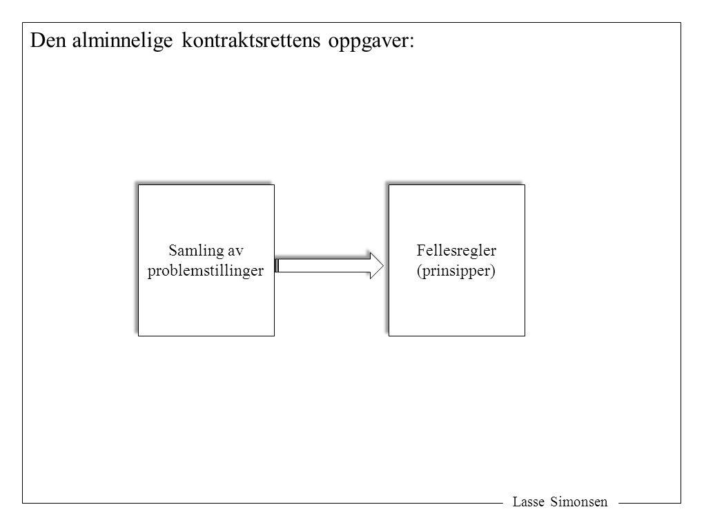 Lasse Simonsen Den alminnelige kontraktsrettens oppgaver: Fellesregler (prinsipper) Fellesregler (prinsipper) Samling av problemstillinger Samling av