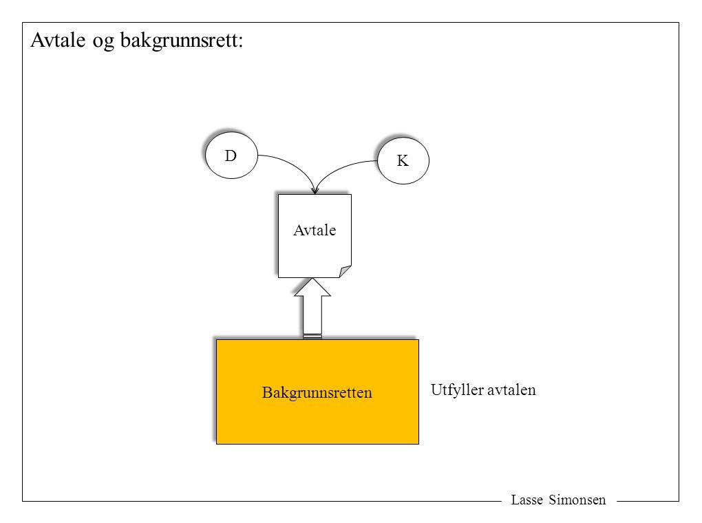 Lasse Simonsen Avtale og bakgrunnsrett: D D K K Bakgrunnsretten Utfyller avtalen Avtale