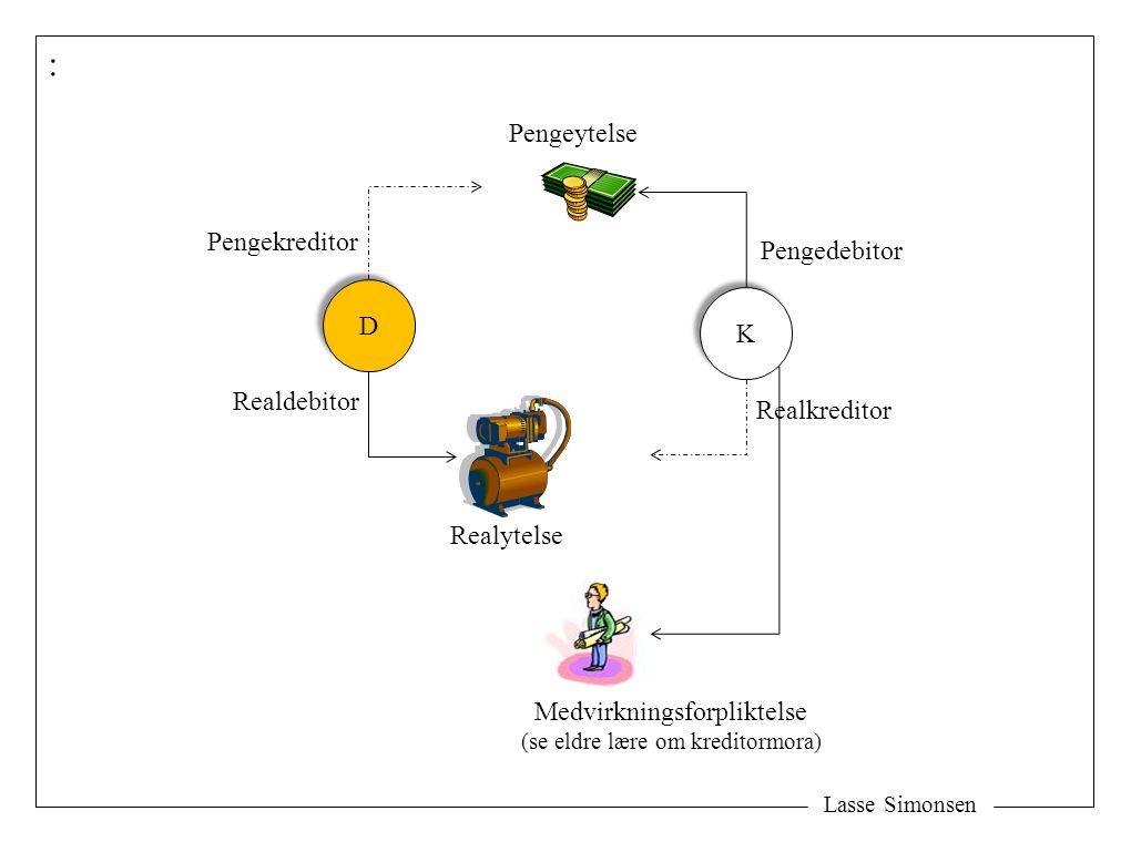 Lasse Simonsen : D D K K Pengeytelse Realytelse Pengekreditor Realdebitor Pengedebitor Realkreditor Medvirkningsforpliktelse (se eldre lære om kredito
